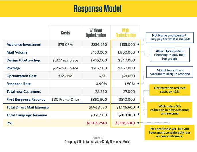Response Model _VS-100-1